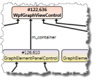 Instance graph