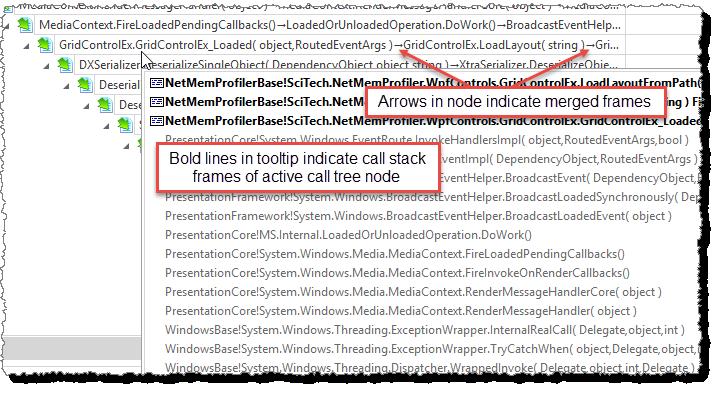 Methods tree tooltip